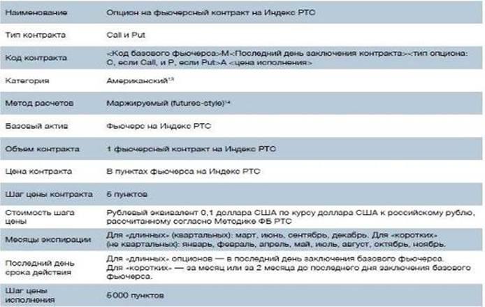 Биржа криптовалюты на русском-20